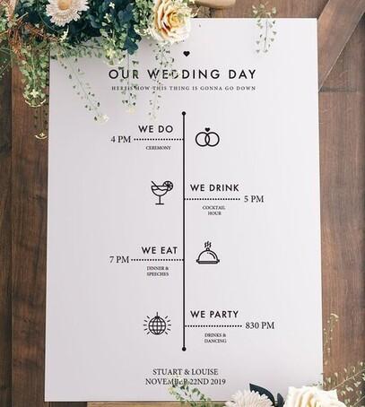 план дня свадьбы