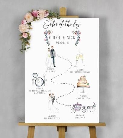 список дел невесты